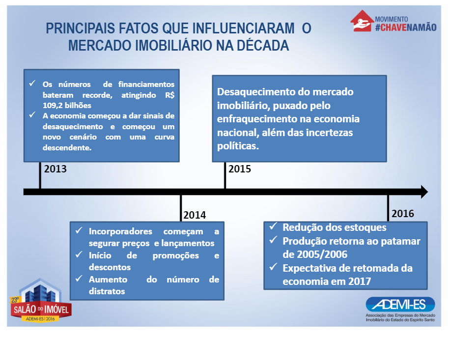 Redução de estoques; Produção retoma o patamar de 2005/2006; Expectativa de retomada da economia em 2017