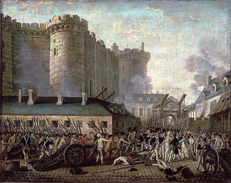 Eclosão da Revolução Francesa