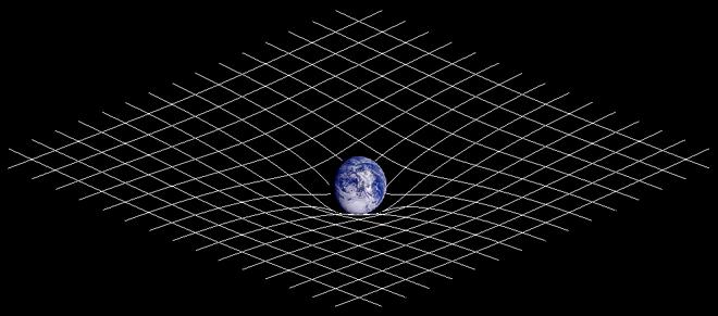 Einstein - Teoria da Relatividade