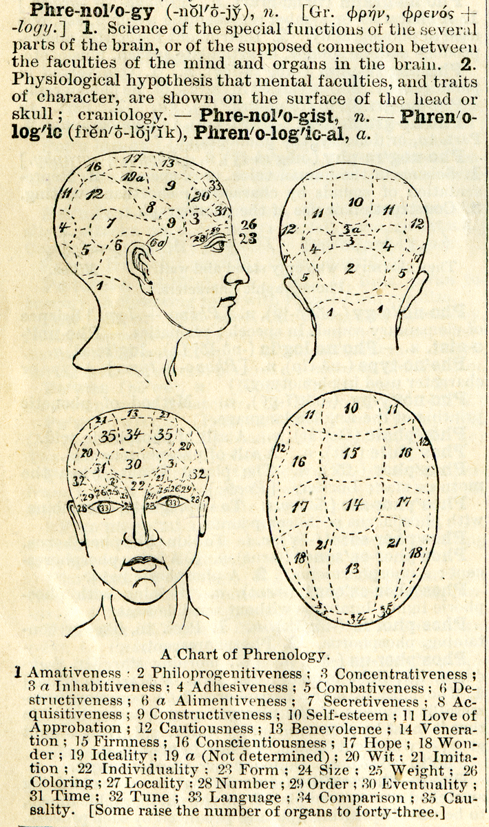 Phrenology and Physiognomy in Victorian Literature, by Boshears and Whitaker