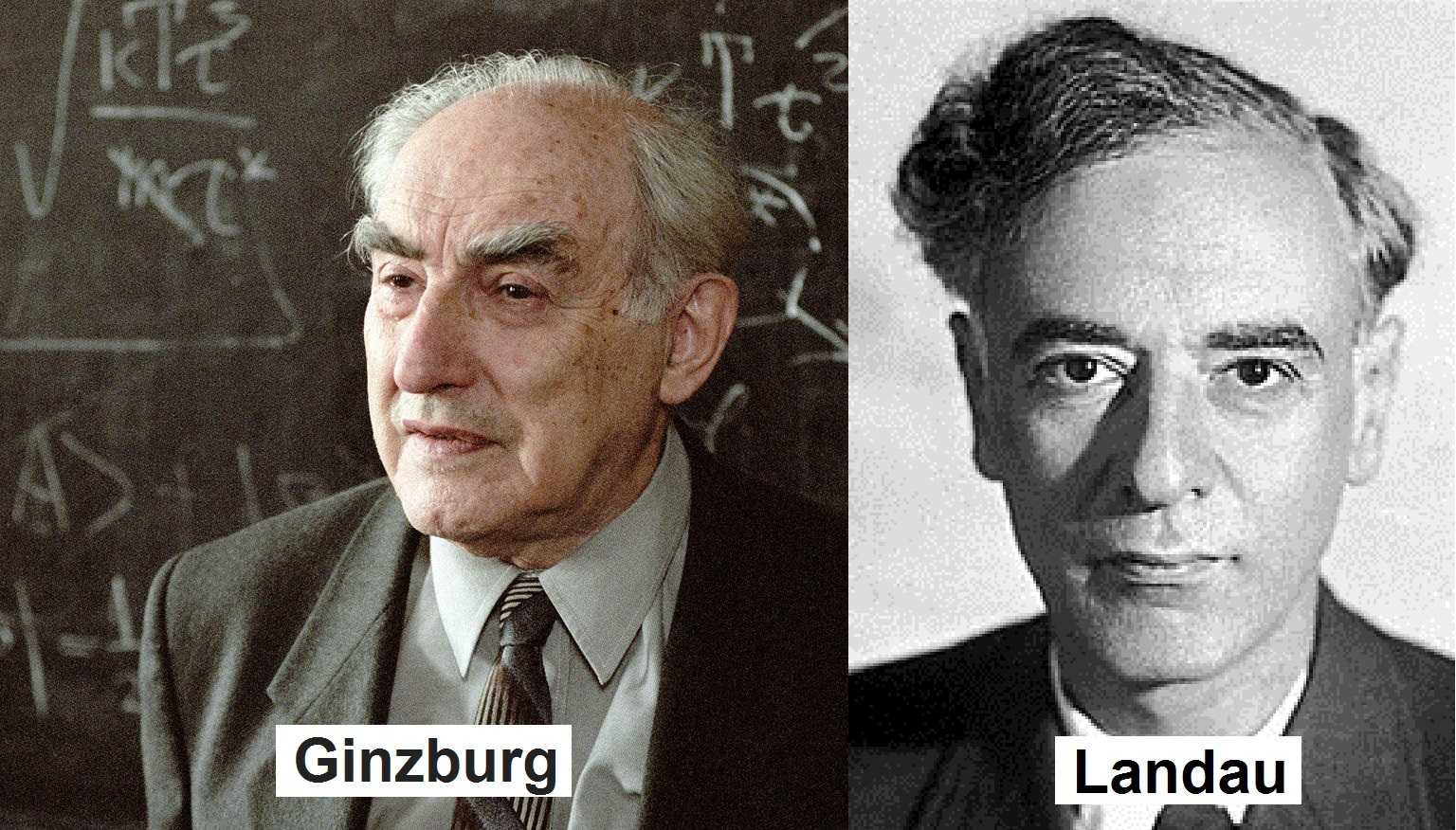 The superconductivity theory of Ginzburg-Landau